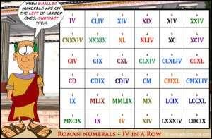 roman_numerals_game